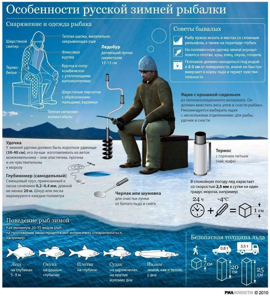 Толщина льда для рыбалки — как обезопасить себя?