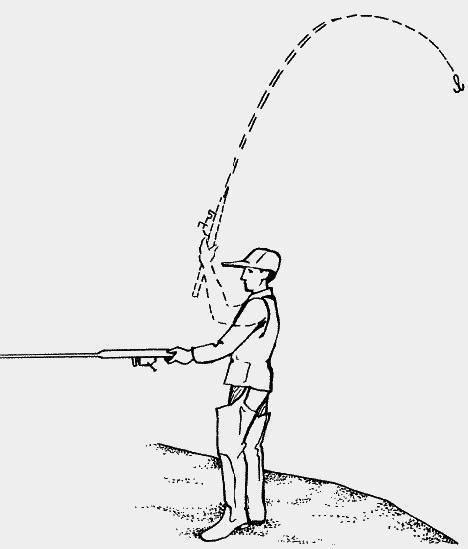 Как правильно забрасывать спиннинг с катушкой: рекомендации и видео подсказки