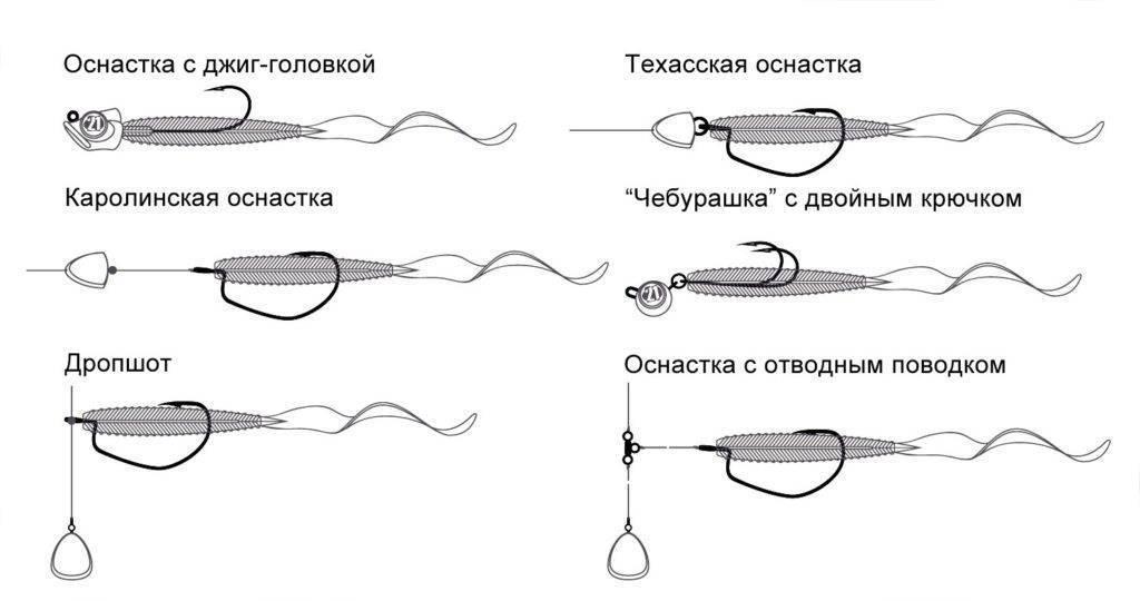 Способы монтажа отводного поводка на окуня