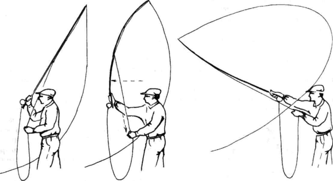 Ловля хариуса нахлыстом: снасть, наживка и техника