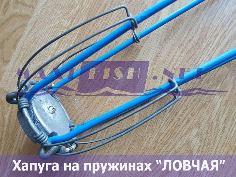 Снасть парашют для рыбалки: принцип действия, конструкция, как сделать своими руками?