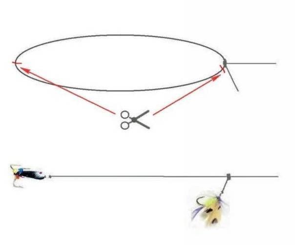 Как привязывать леску к леске, крючки и поводки на видео