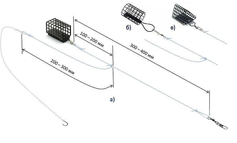 Петля гарднера для фидера: как вязать, пошаговая схема монтажа