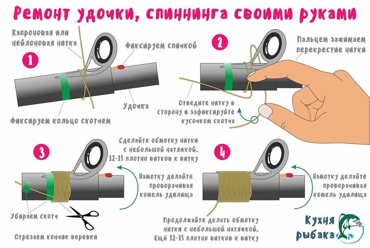 Ремонт спиннинга своими руками — пошаговая инструкция