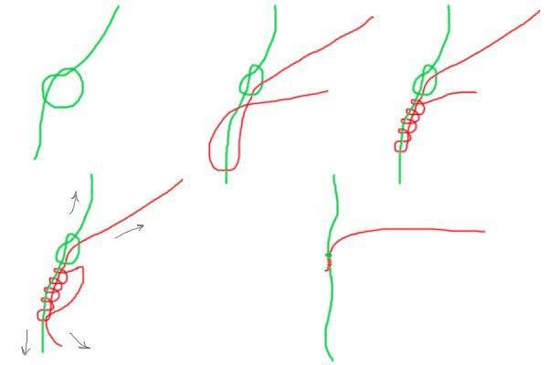 Как связать две лески: лучшие рыбацкие узлы и хитрости бывалых рыбаков как связать между собой леску (95 фото)