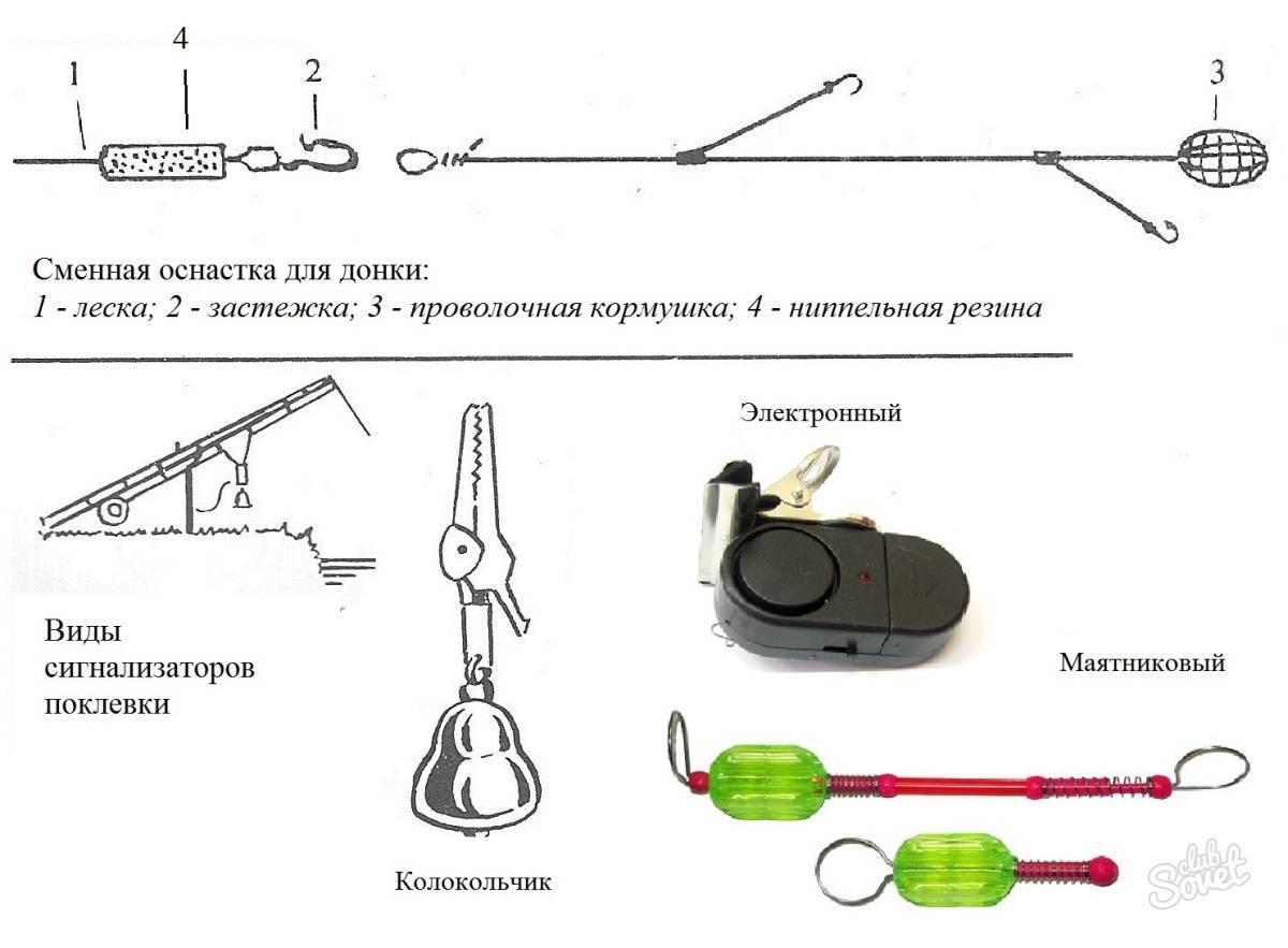 Закидушка на карася: самая простая схема с двумя крючками