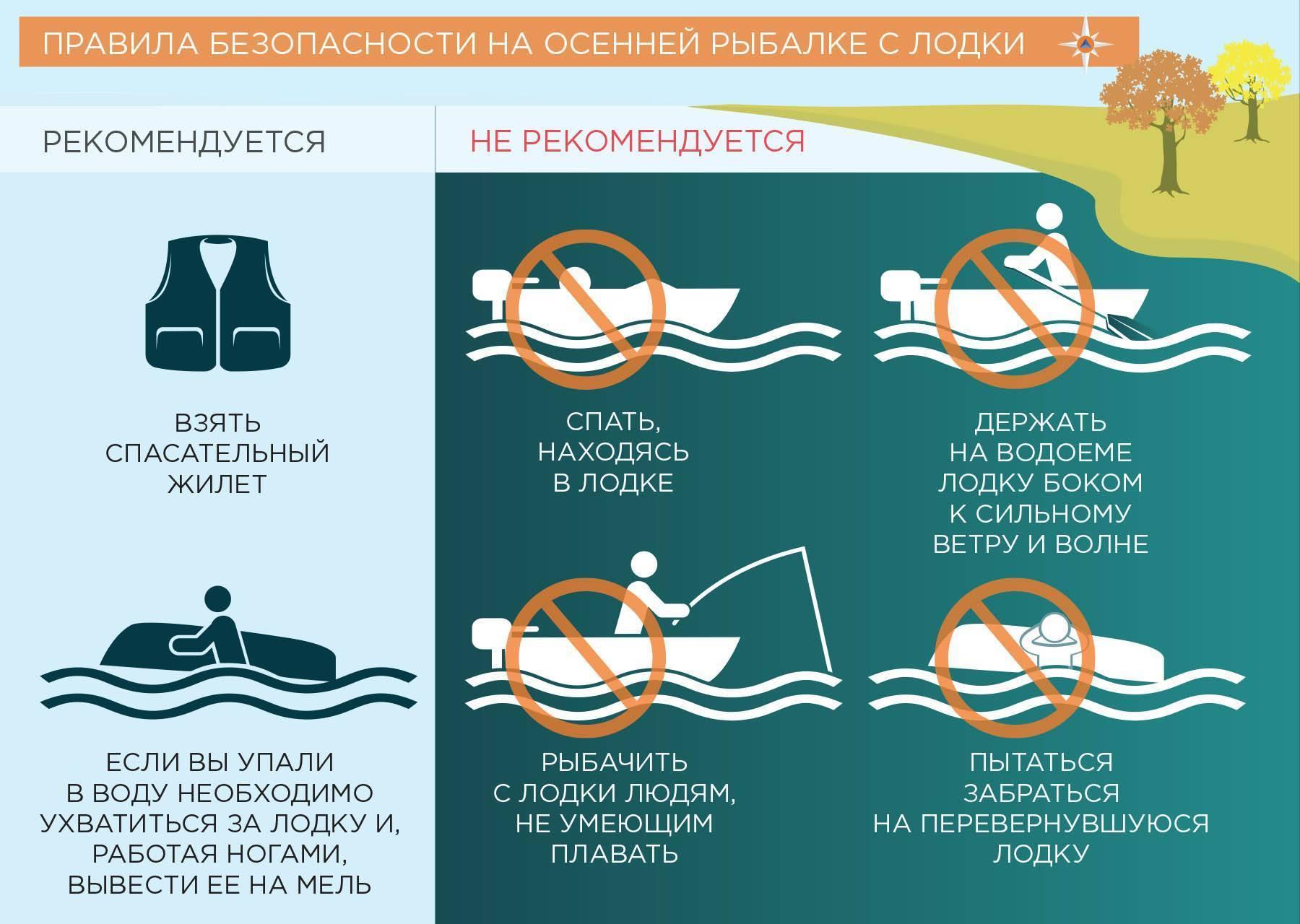 Безопасное поведение на водоемах в различных условиях