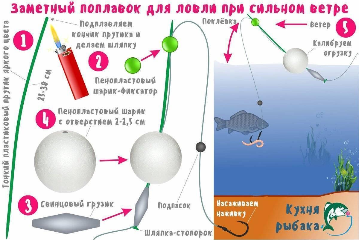 При каком давлении клюет рыба? погода для рыбалки