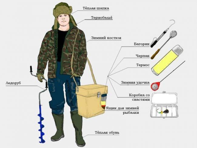 Снасти для зимней рыбалки с фото и советы начинающим: список необходимых вещей и рыболовное снаряжение своими руками
