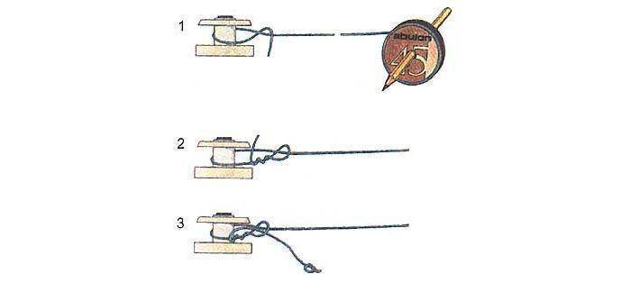 Как намотать леску на катушку — правильное натяжение и подмотка бэкинга | советы рыбакам