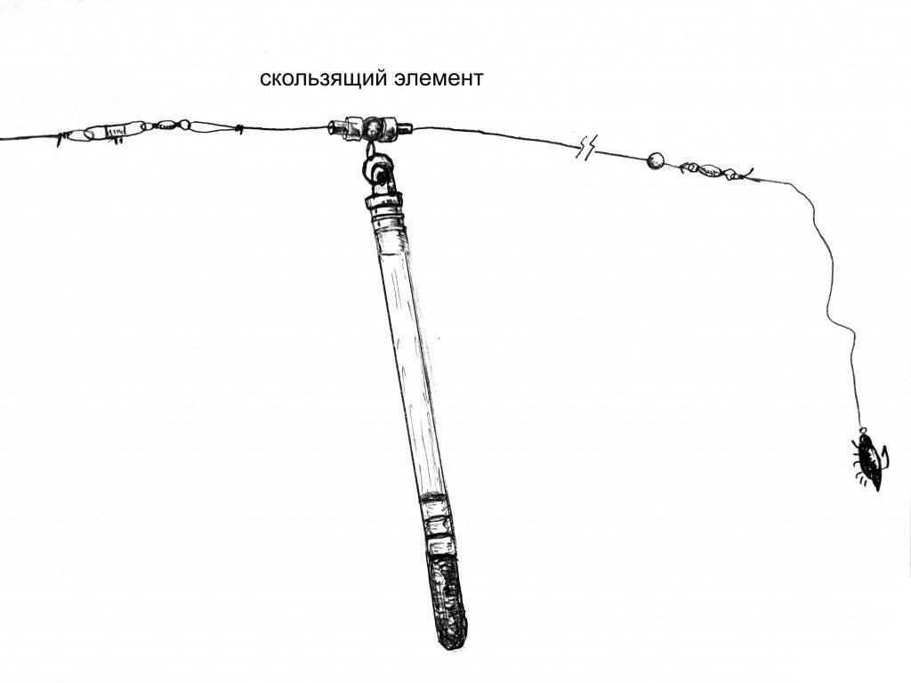 Виды тирольской палочки, способ ее изготовления своими руками и техника ловли на нее